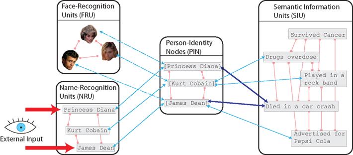 Transtheoretical model - Wikipedia