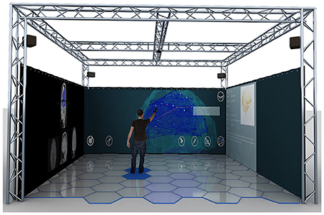 Frontiers Fast Mental States Decoding In Mixed Reality