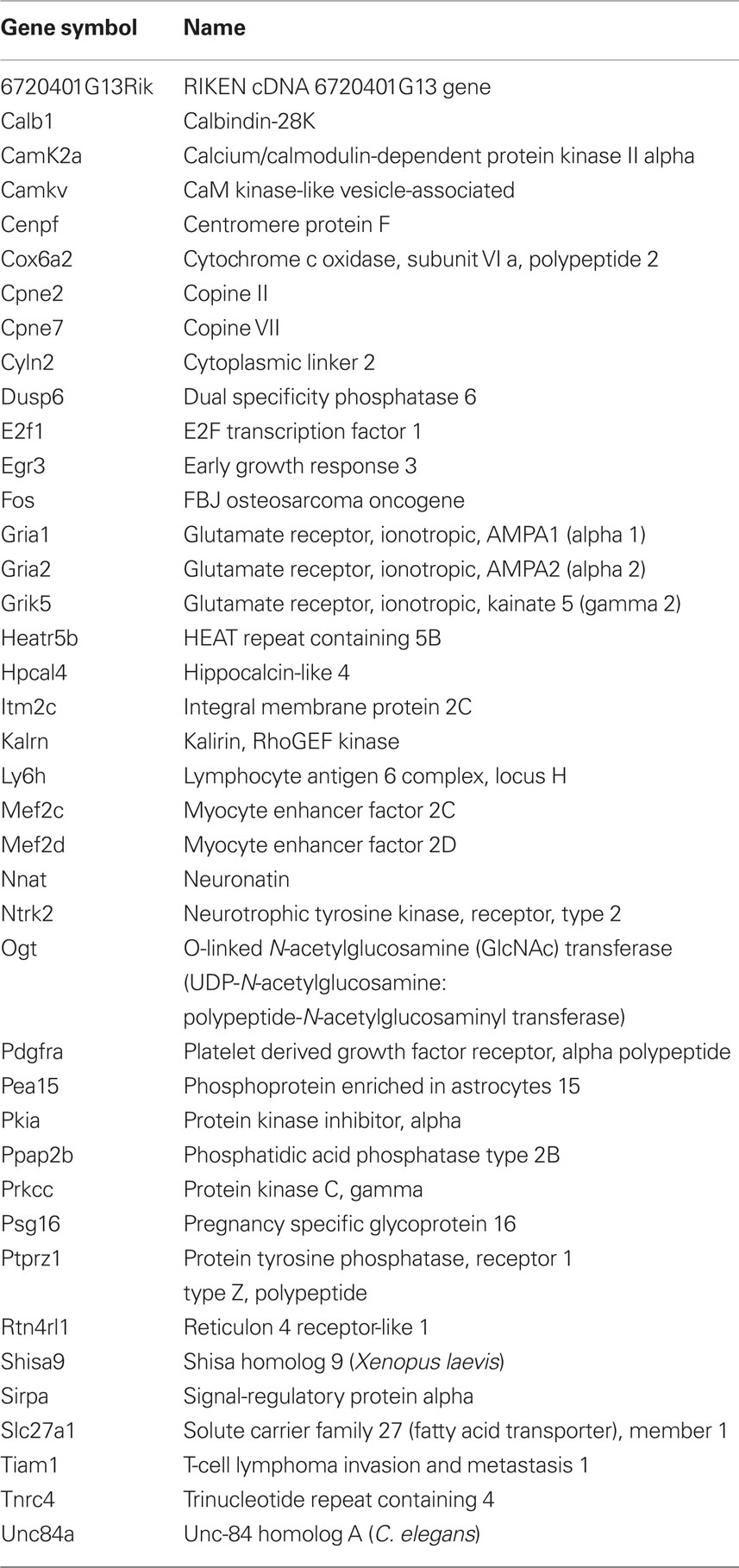 Commercial Electrical Symbols Pattern ne gene symbols and