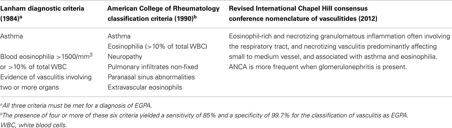 rituximab in steroid refractory autoimmune hemolytic anemia