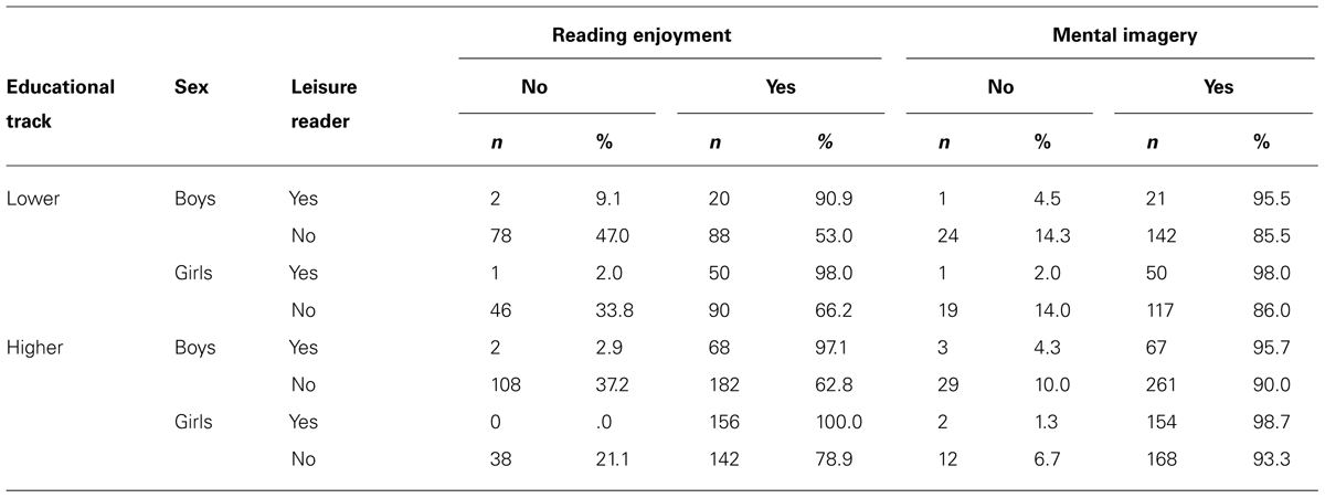 2 2 the psychology of enjoyment Study of achievement motivation in relation to  is driven by an interest or enjoyment in  in relation study of achievement motivation in relation.