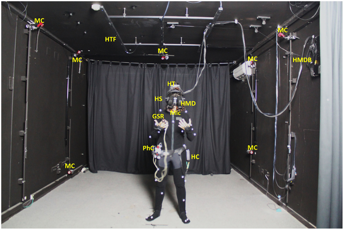 Frontiers how to build an embodiment lab achieving body for Virtual suit builder