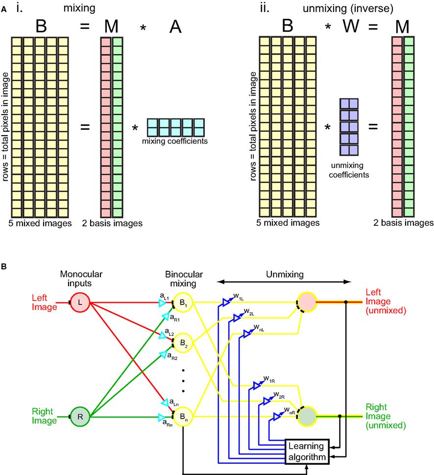 view Elektrotechnik für Ingenieure Formelsammlung: Formeln, Beispiele, Lösungswege
