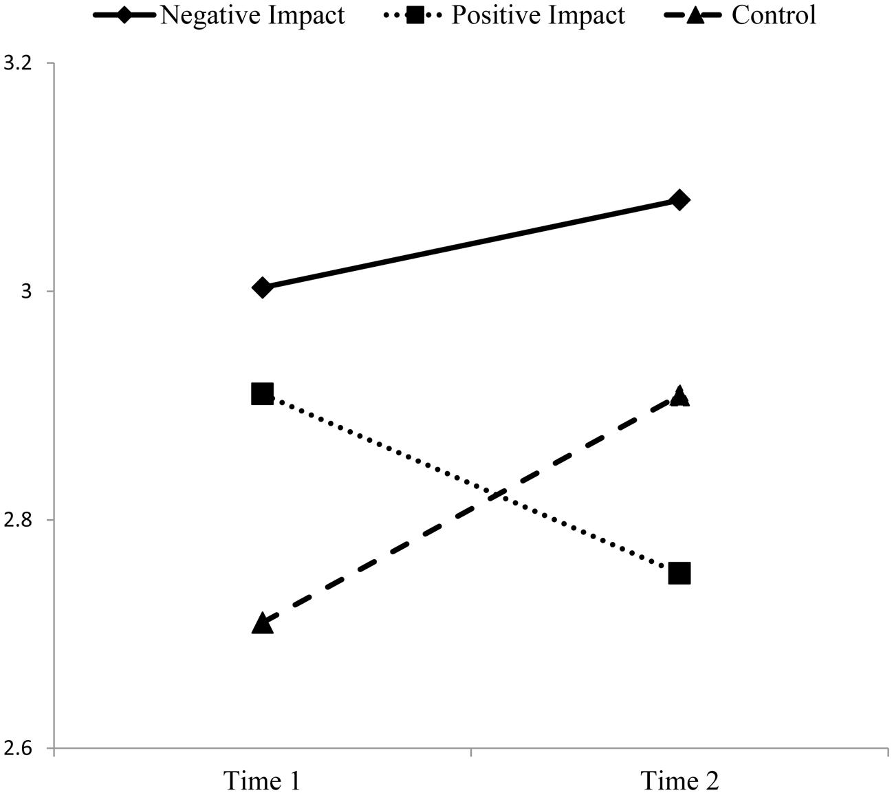 """examples reflecting positivity vs negativity in Positive phrases: the ten best positive words and phrases  negative phrases vs positive phrases: you may already be practicing positive affirmations, but what if the rest of your vocabulary is still """"in the negative."""
