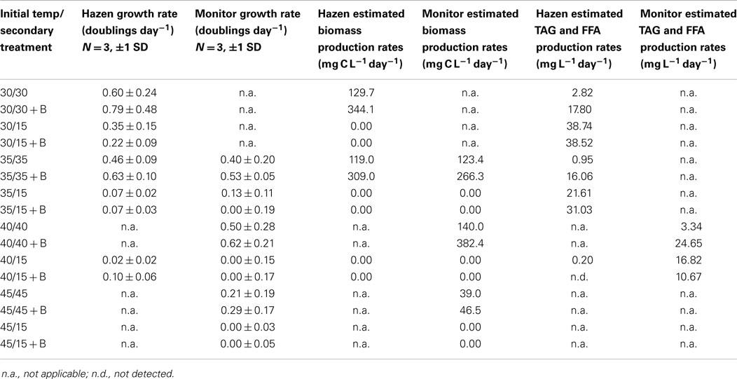 pka table acids related keywords   keywordfree