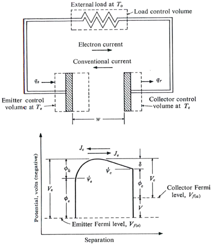 classical free electron theory of metals pdf converter