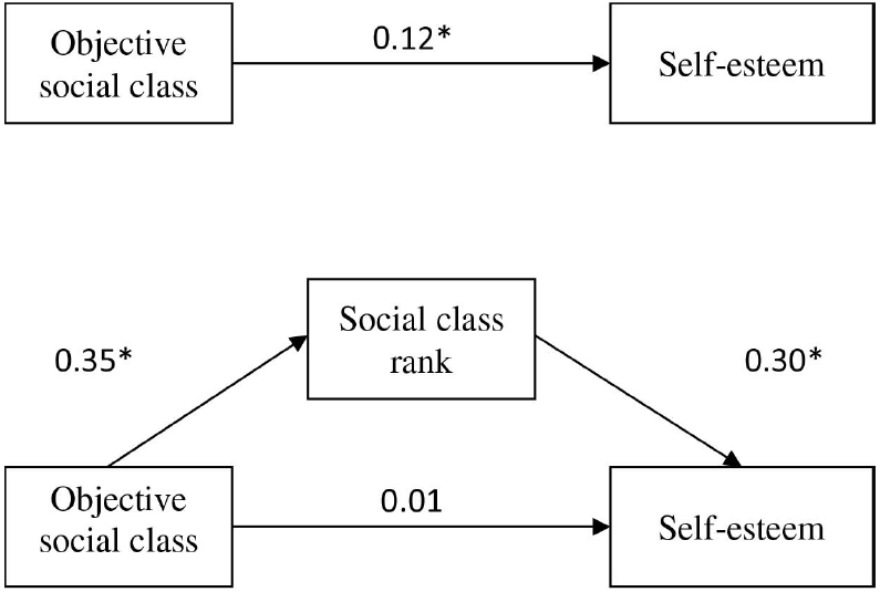 a literary analysis of from social class and the hidden curriculum of work an article by jean anyon A critical approach for multicultural development in teacher social class and the hidden curriculum of work anyon, j 1979 social class and the hidden.