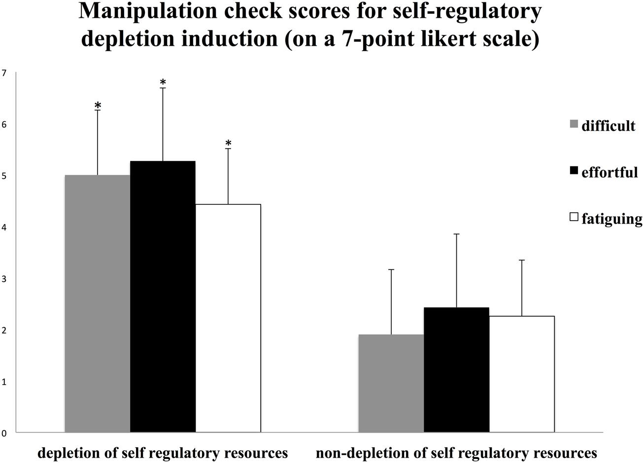 the likert scale and manipulation checks in research Forensic comparison and matching of fingerprints: using quantitative image measures for estimating error rates through understanding and  on a likert scale.