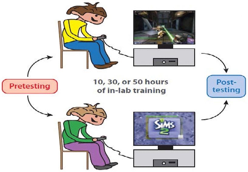effects of computer games in young minds Social issues: the effects of computers on children  a lot of computer games are designed to help children learn  social issues: the effects of computers on.