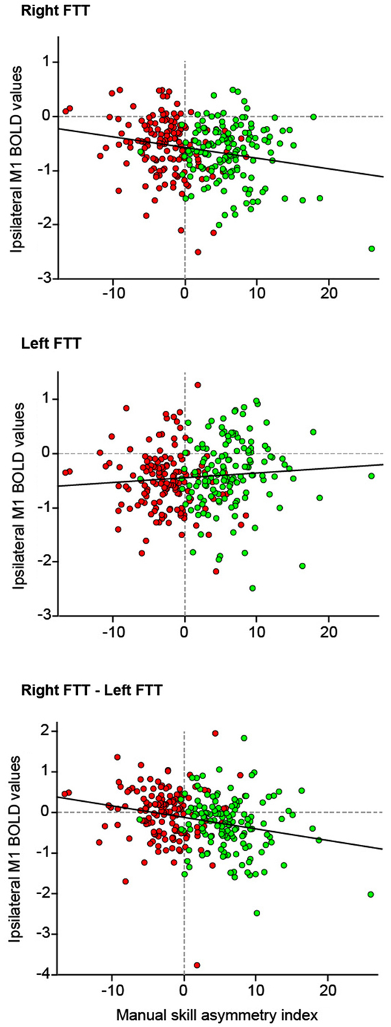 atricle summary about handedness Handedness and lower face variability: findings in  on both handedness and lower face variability  face variability: findings in three national.