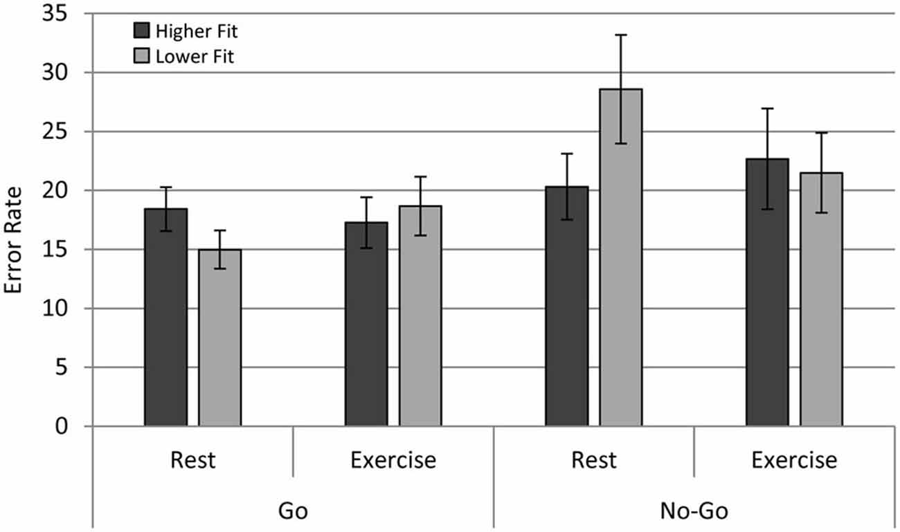 the effects of relative fitness of Environmental effects on behavioural development: consequences for  on behavioural development consequences for fitness of  the relative fitness of.