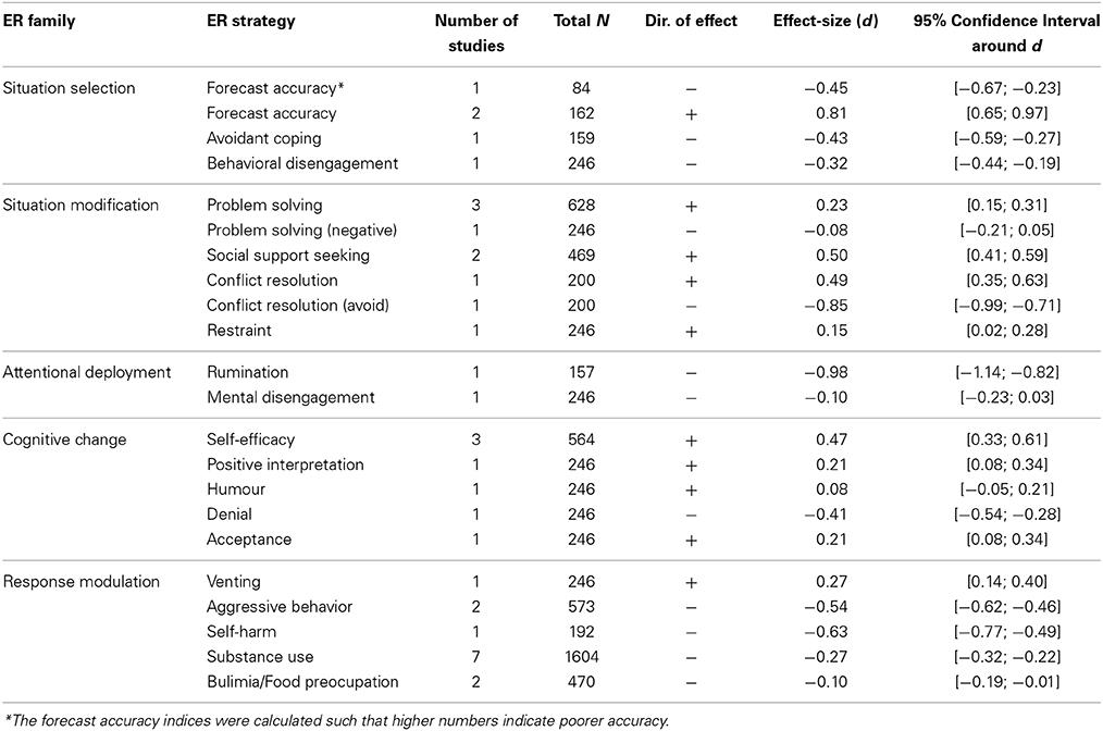 emotion psychology articles