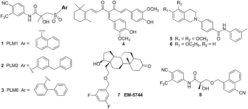 sar of steroidal anti inflammatory drugs