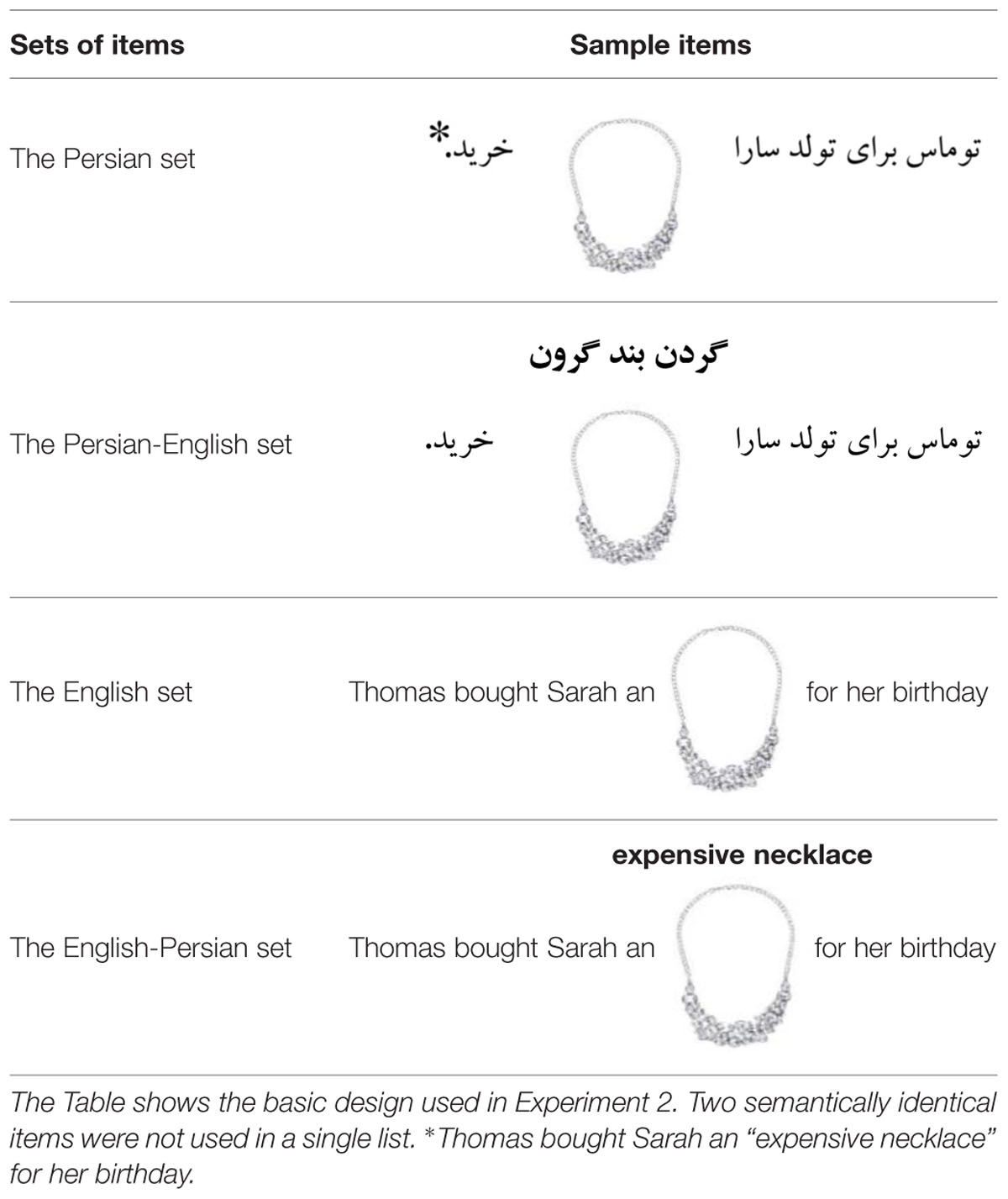 grammatical constraints on code switching Code-mixing of arabic and english in teaching  syntactic constraints proposed in the literature for providing a structural  code-switching is the mixing .