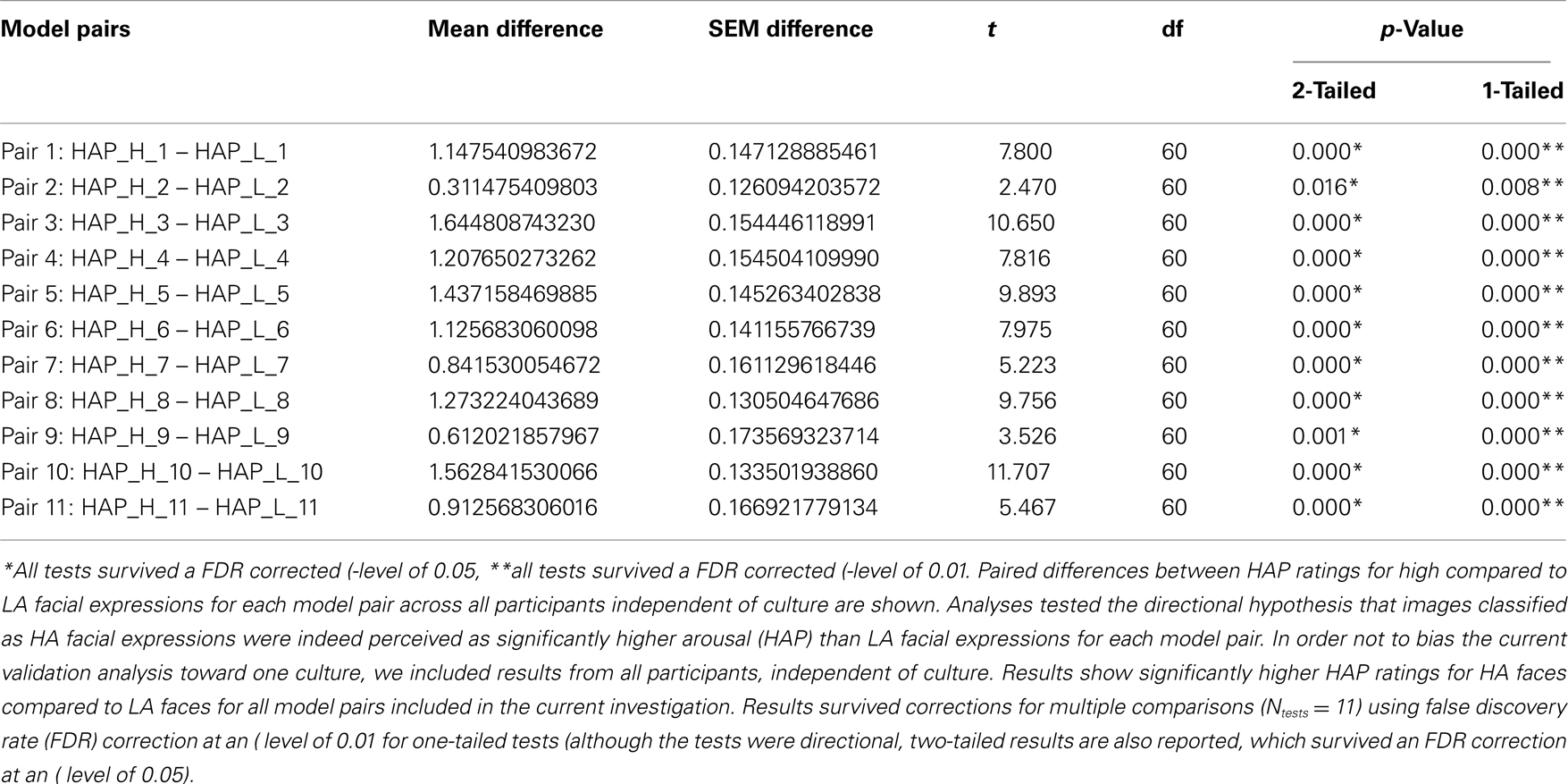 examining ethnic differences in achievemen Many comparisons of the academic achievements of ethnic and non-ethnic   nuttall, d and varlaam, a (1990) differences in examination performance.