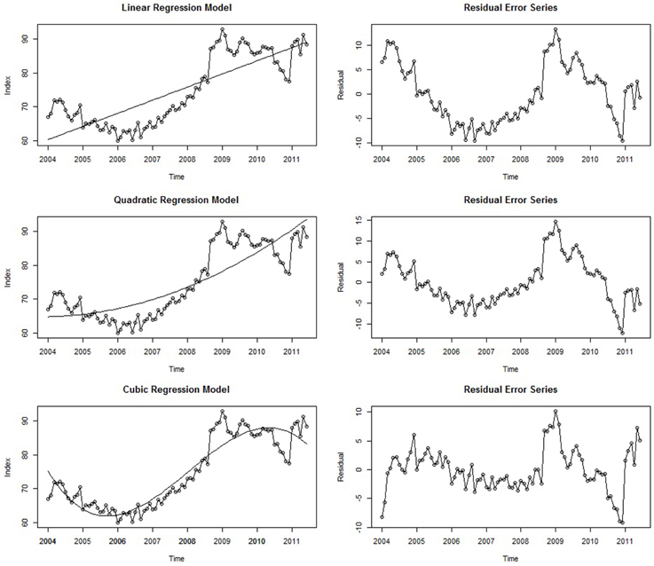 an analysis of psychological research Data analysis in psychological research 1 using and interpreting major  quantitative methods in psychology some commonly used computer methods  psych.