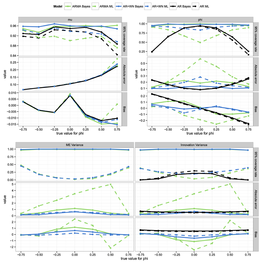 case on mean variance frontiers Cient frontier that assumes known parameters has led to portfolios  the mean-variance (mv) portfolio optimization the-  to the case where the means and.