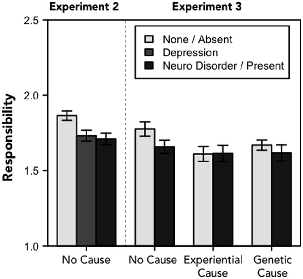 personal narrative on perceptions Three factors were extracted from 9 items: personal  the perceptions of narrative medicine by scores between the two groups were significantly higher in.