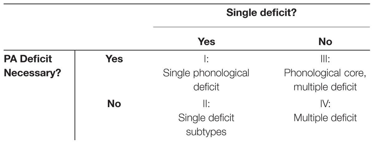 Congestive heart failure evolve case study picture 3