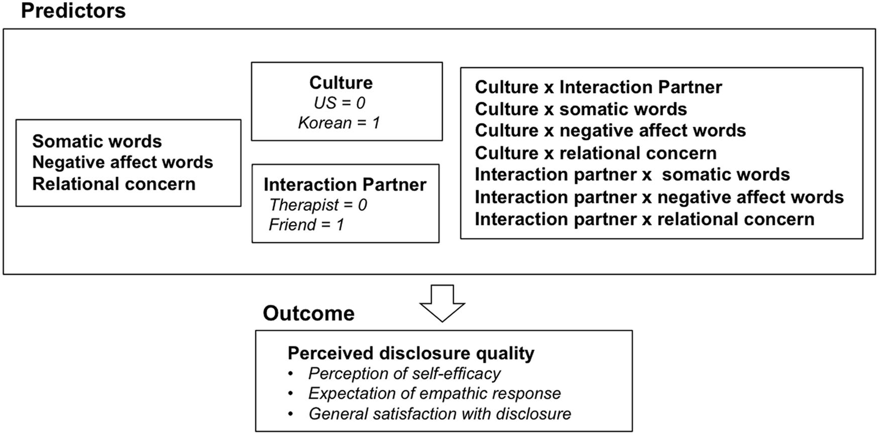 psychological assessment in a multi cultural context The diverse multilingual and multicultural context in south africa qualifying practitioners are able to provide a variety of psychological assessment services in a variety of settings.