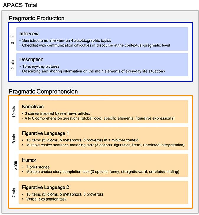 topics of english essay writing
