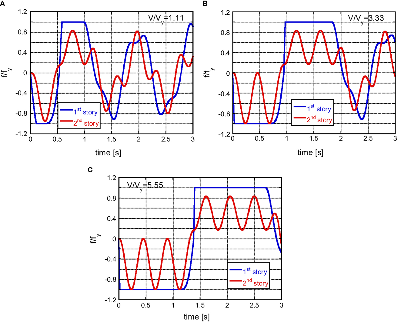 ebook physics of semiconductor