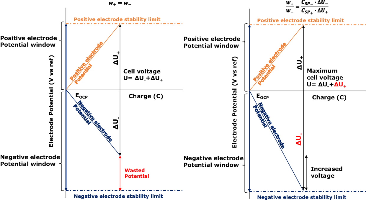 What Is Rc Series Circuit likewise Field Between The Plates Of A Parallel Plate Capacitor Using Gausss Law together with Keshe Magrav Power Pp 11 Schematics Updated Oct312015 V2 besides Document moreover Differentiator Integrator Circuits. on capacitor positive