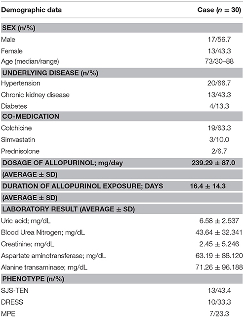 Adverse reaction to clomid