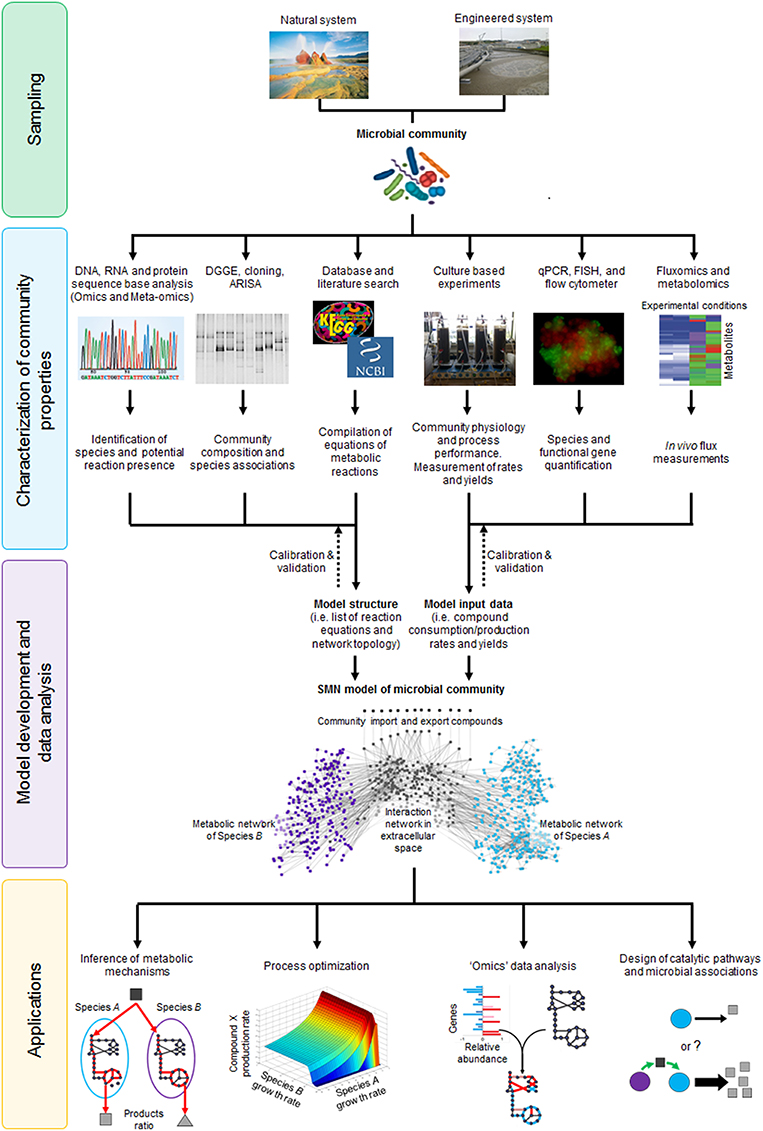 Tissue Specific RNA Seq in Human Evoked Inflammation Identifies     Download figure