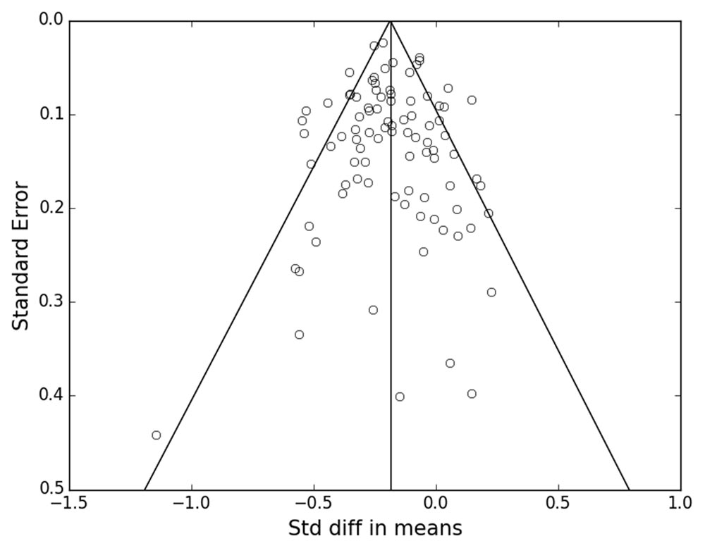 The Applicability of Resiliency Models in Explaining the Prediction of Depressive Symptoms From Rumination