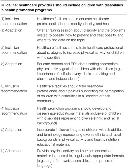 physical disabilities journal articles