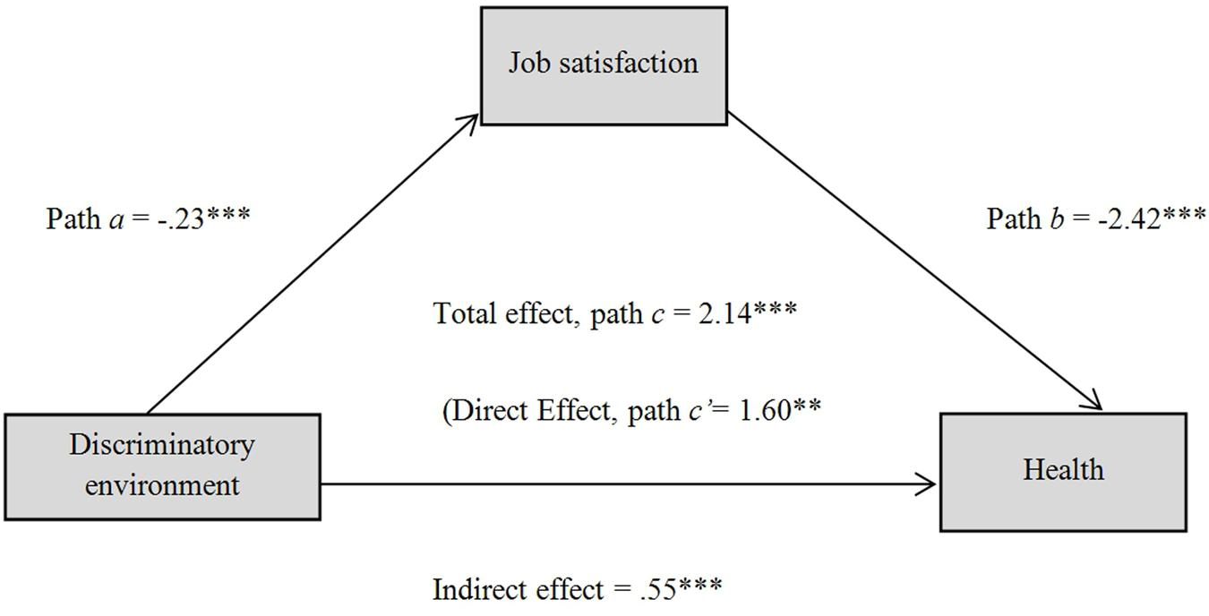 literature review on job satisfaction of workers