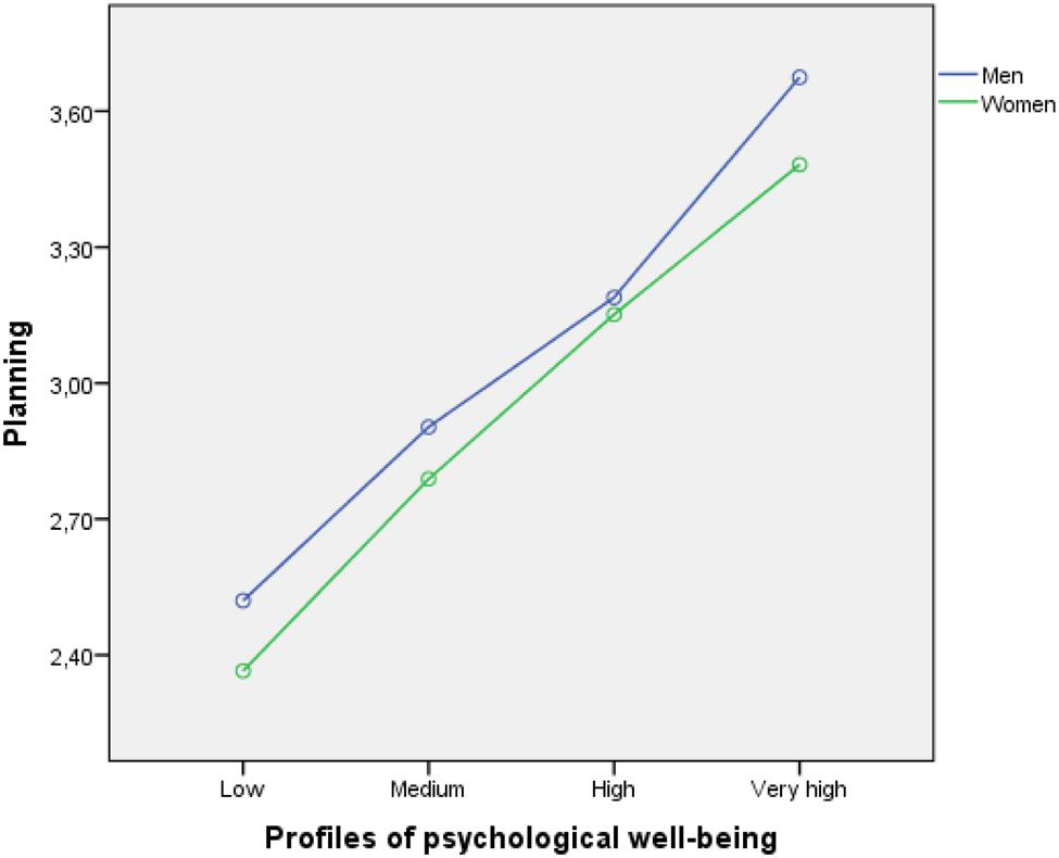 journal psychological well being pdf