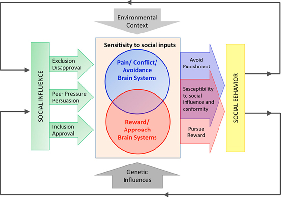 a journal article review of 'performance reward 0 journal of competitiveness identification of employee performance appraisal since employee performance appraisal together with reward system represent an.
