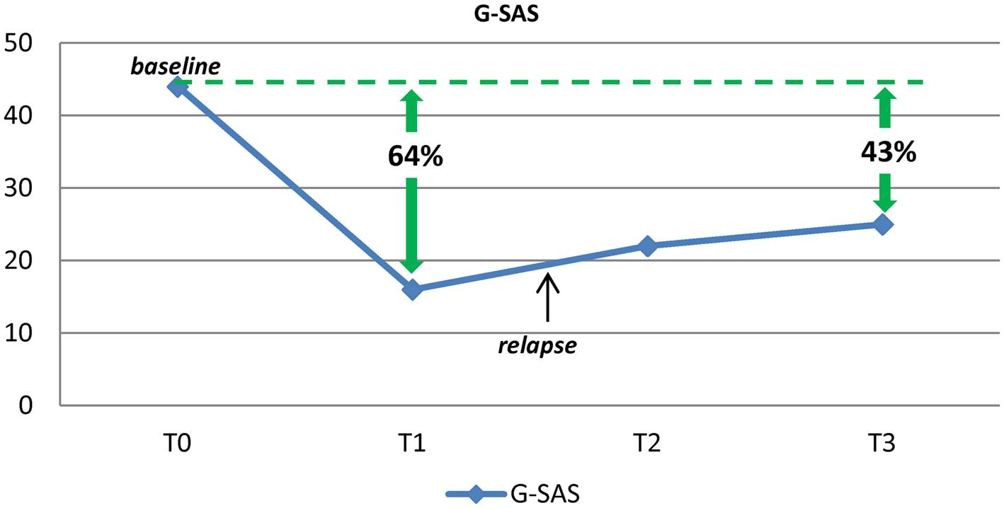 case study on pathological gambling