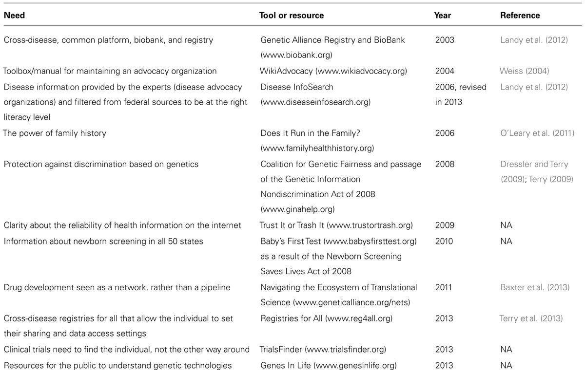 impact of wine exports sample nurse resume profile telemetry nurse resume sample sample resume nursing resume