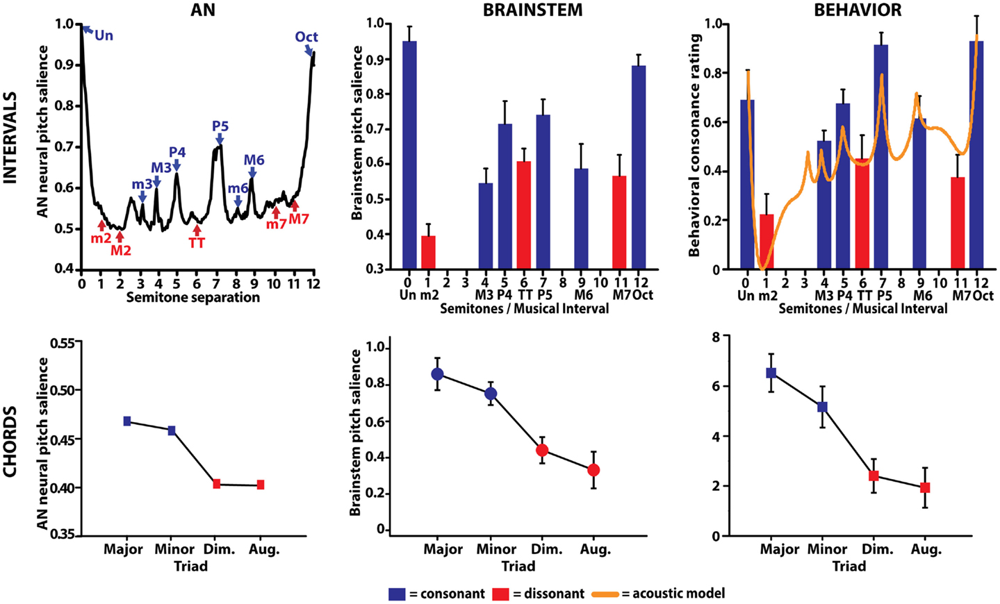 cns involvement in gbs brainstem auditory evoked potential Gbs- group b strep metatarsal eeg  potential angina class improvement for intramyocardial channels  somatosensory evoked potentials.