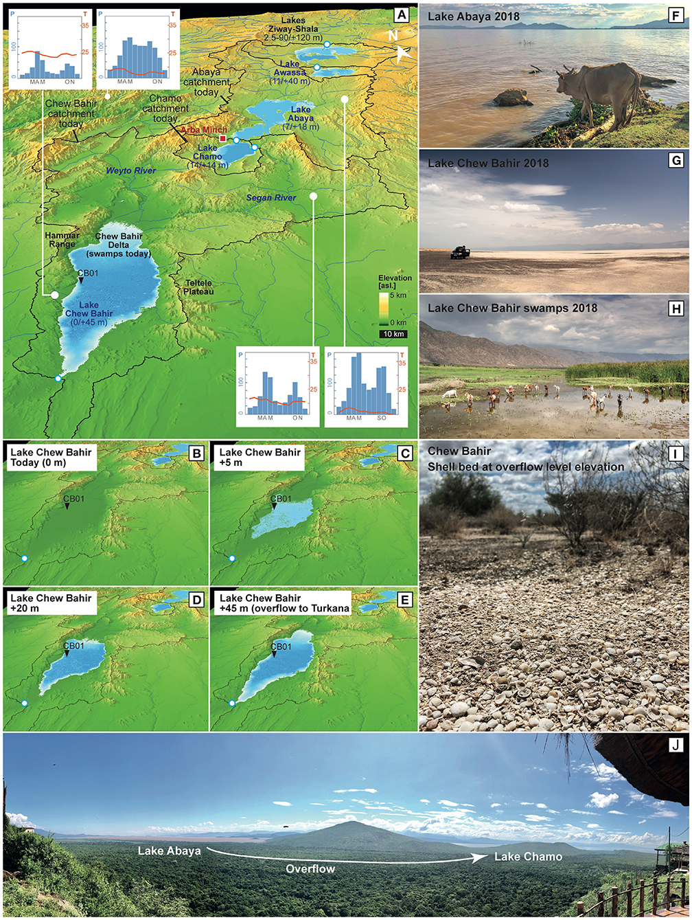 Determining the Pace and Magnitude of Lake Level Changes in Southern Ethiopia Over the Last 20,000 Years Using Lake Balance Modeling and SEBAL   edited by David K. Wright   Frontiers in Earth Science
