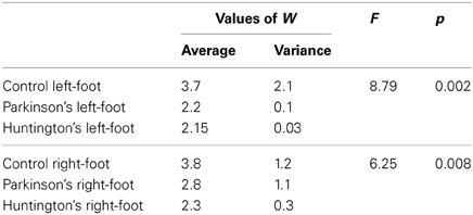 case on mean variance frontiers 16:14 lecture 05 mean-variance analysis and capm  located on the efficient frontier definition: mean-variance dominance  • special cases [w.