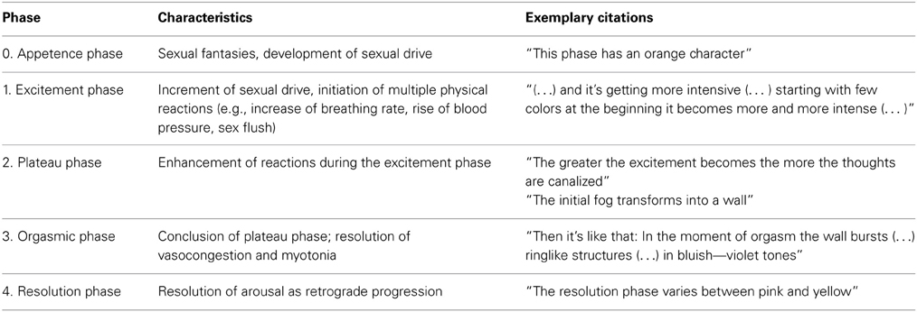Colors   Sex Subliminal Manipulation