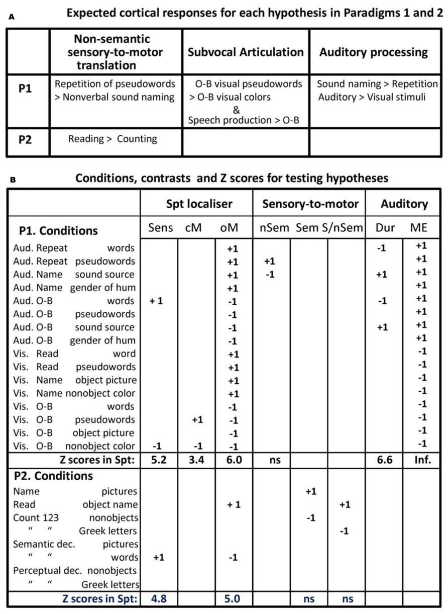 study of integration testing techniques for 62 a data-flow technique for testing polymorphism         61 621 iccfgs   achievement research addressing quality assessment lead to the definition.