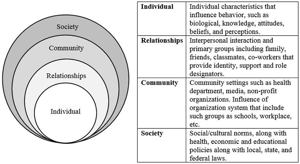 social conflict approach relate to counterculture According to macionis, the social-conflict approach rises from according to macionis how does the social-conflict approach relate to counterculture.