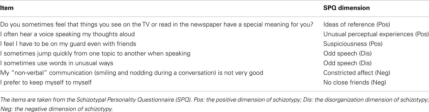 schizotypal personality questionnaire spq pdf