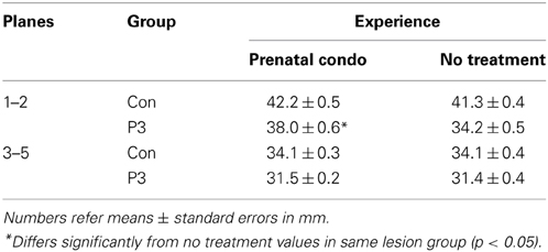 prenatal and perinatal effects of psychotropic Perinatal depression occurs during pregnancy and up to 12 months after giving birth [1]  and warning labels on medications that psychotropic medications and .
