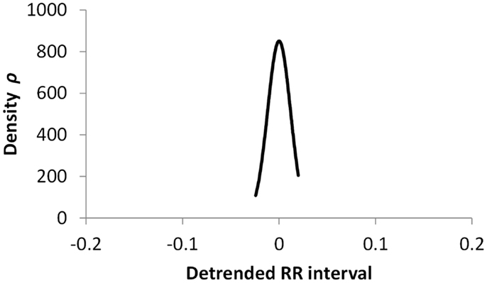 frontiers how to calculate renyi entropy from rate variability and why it matters for