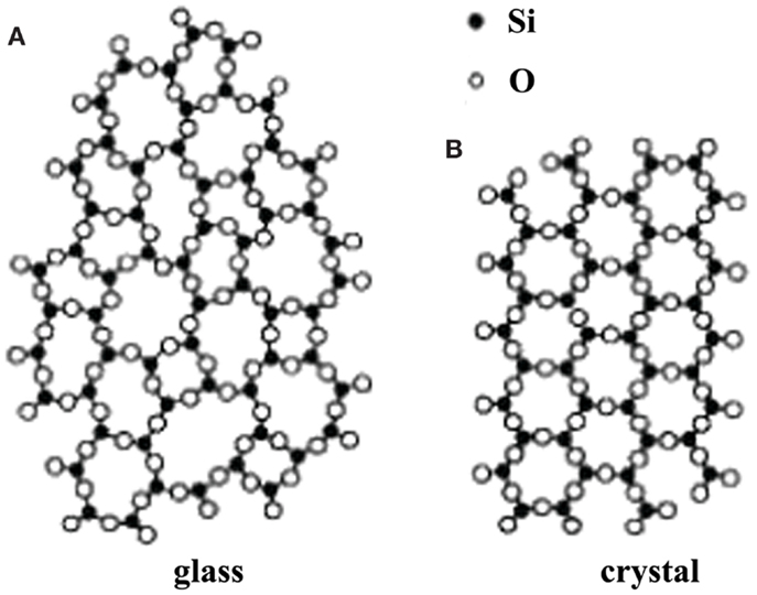 difference between crystal and glass how to tell