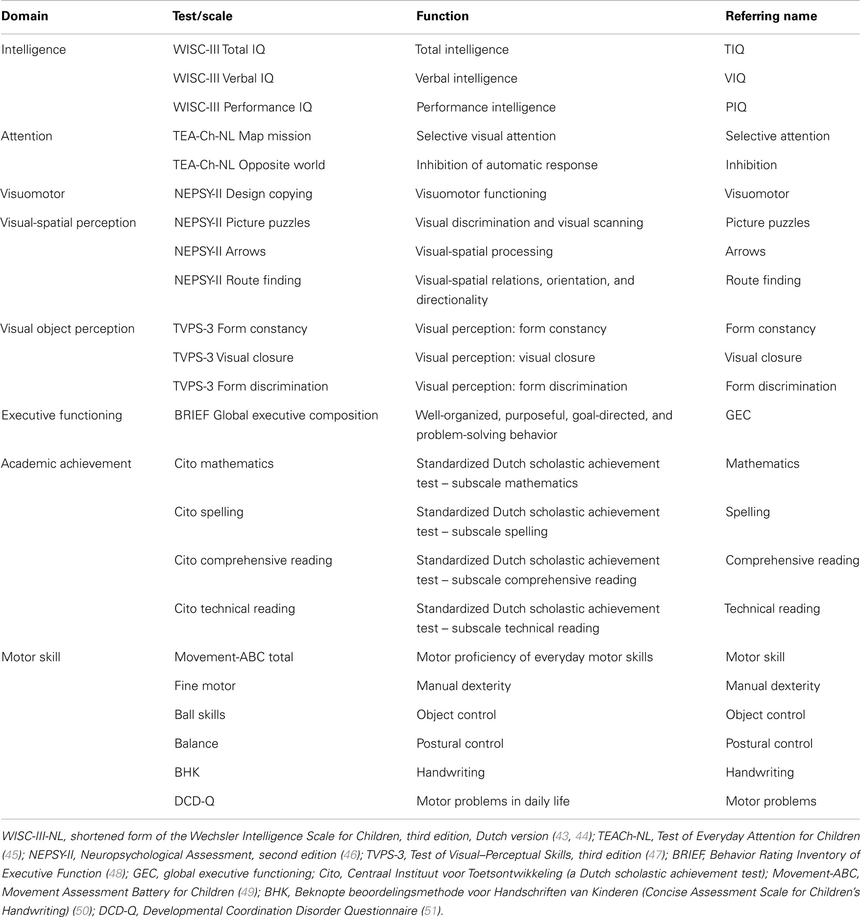 Frontiers early visual attention in preterm and fullterm infants frontiersin buycottarizona