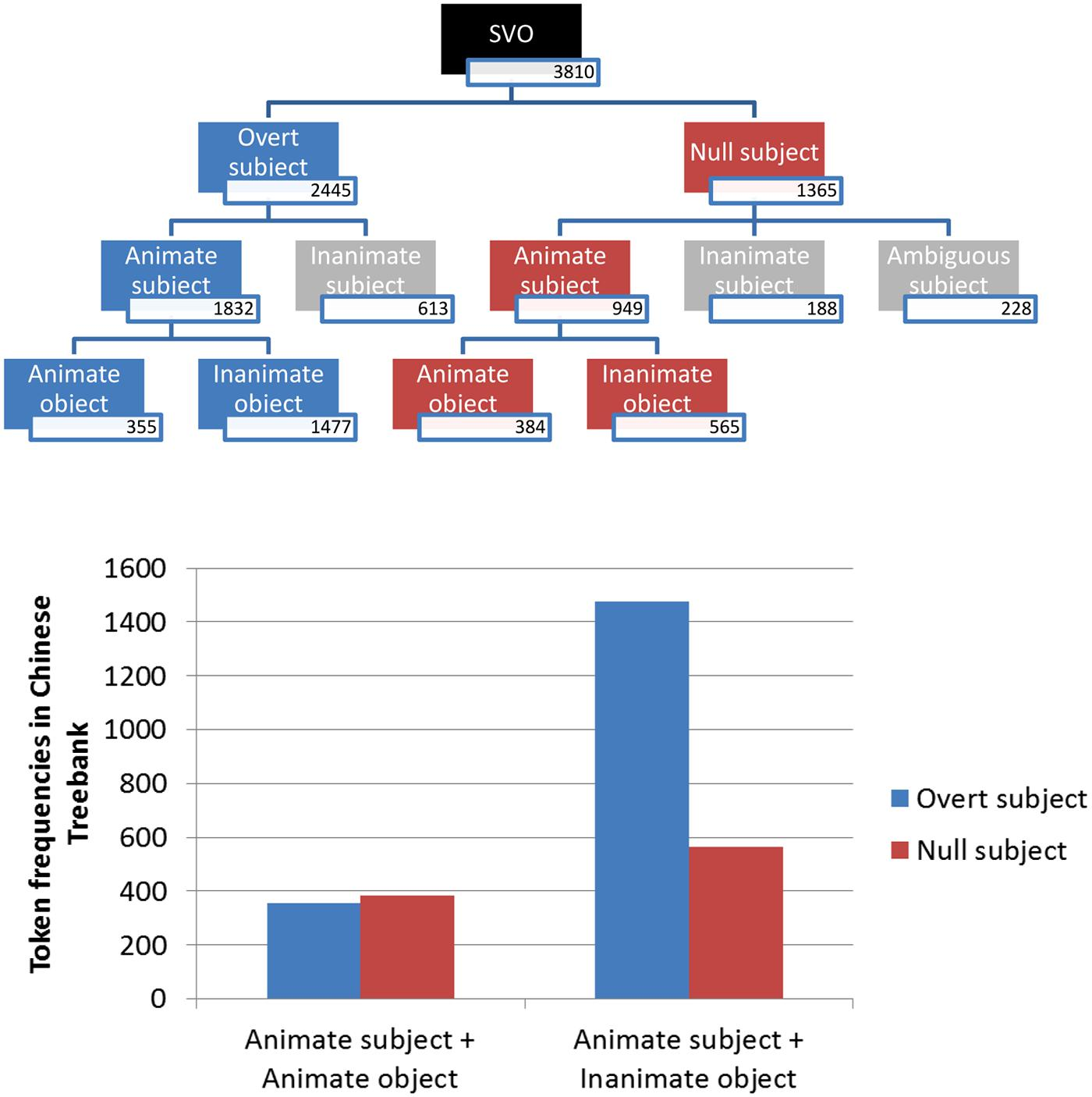 Dissertation representation theatrale