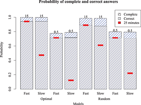 Frontiers crossword expertise as recognitional decision making an frontiersin ccuart Images