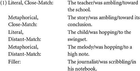 Frontiers Action Verbs Are Processed Differently In Metaphorical